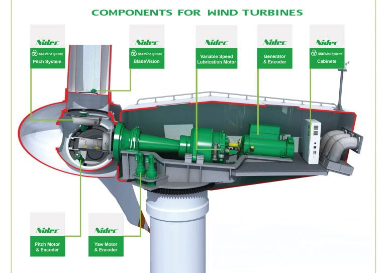 Wind_Turbine_overview2-small